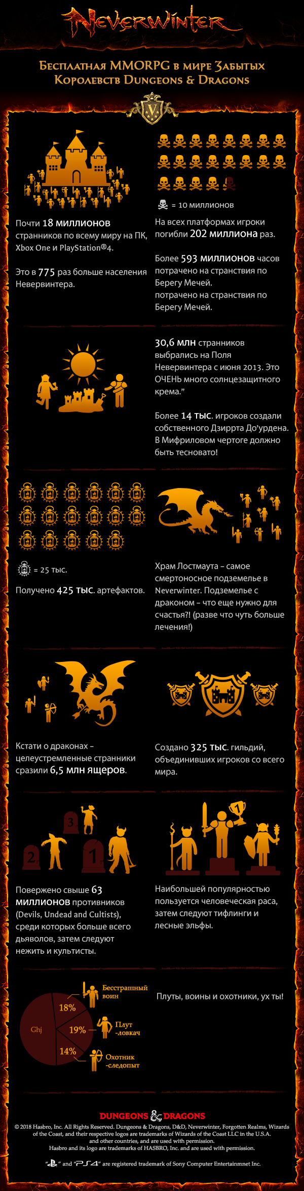 072118-NW_infographic_20180615_RU.png