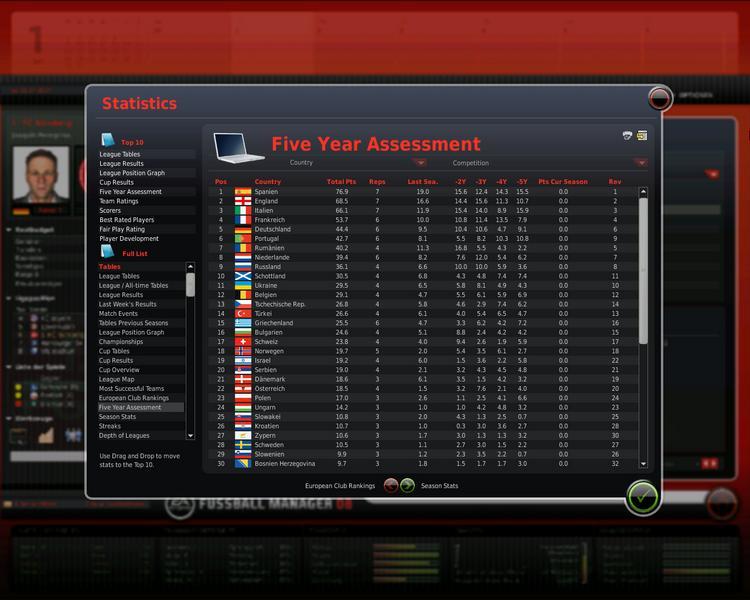 Первый патч для FIFA Manager 08 находится в финальной стадии тестинга, а мы
