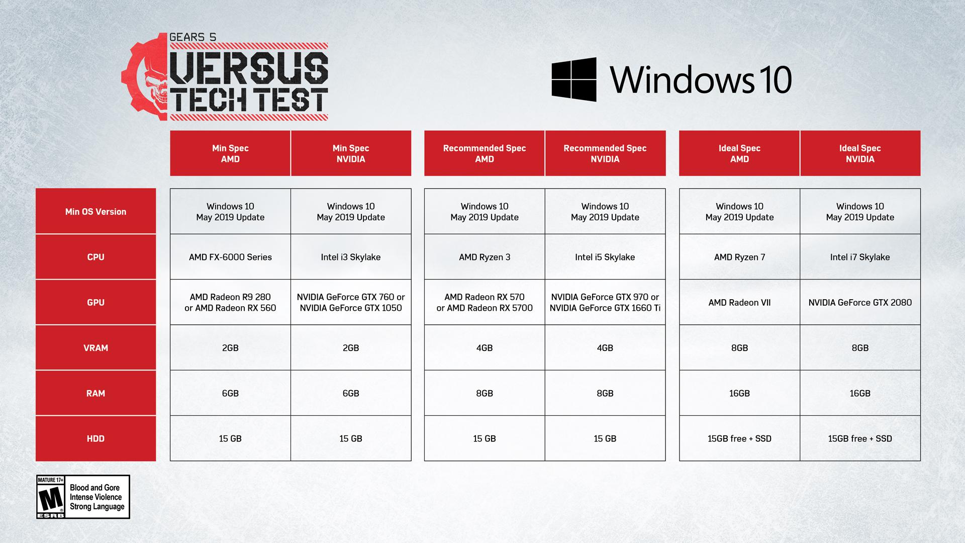 140746-352795_QS1PUx766J_gears5_techtest