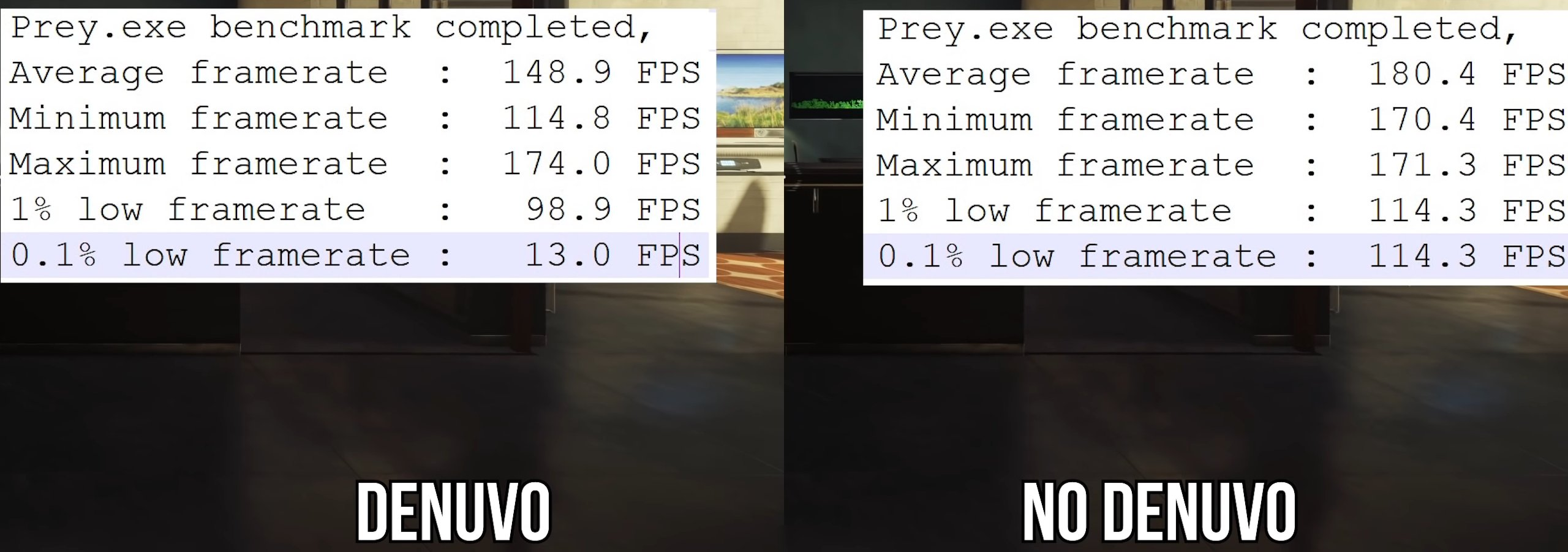 125434-Did%20Denuvo%20slow%20performance