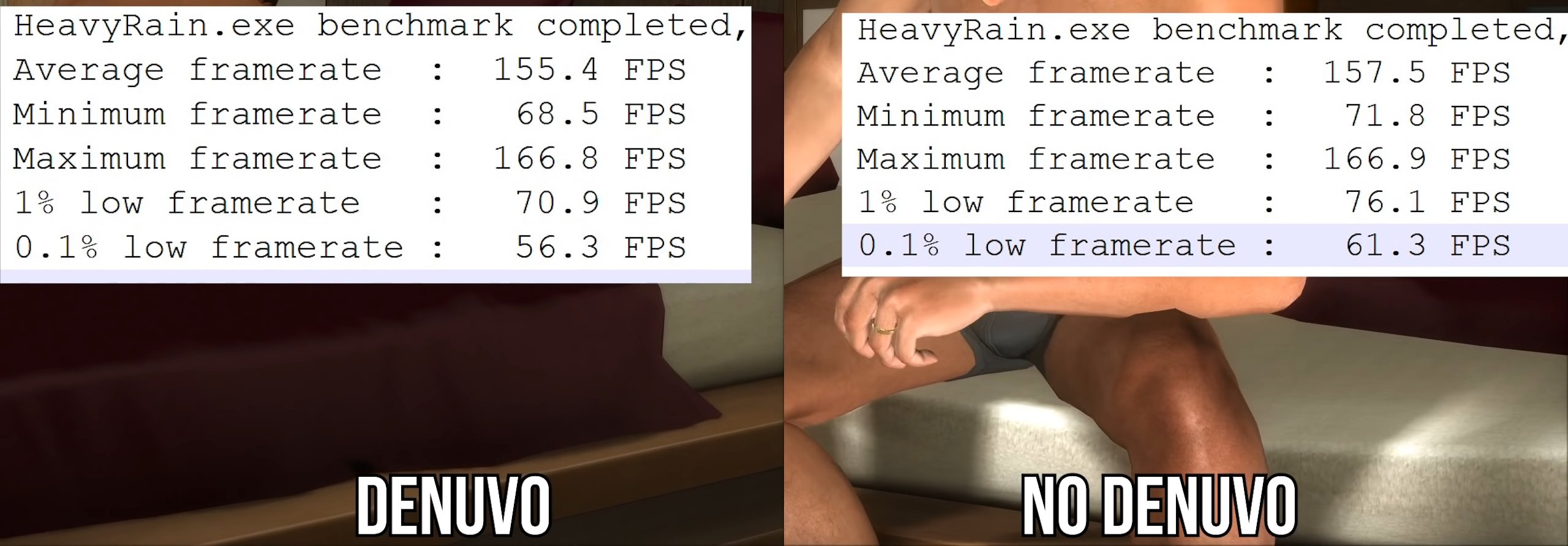 125435-Did%20Denuvo%20slow%20performance