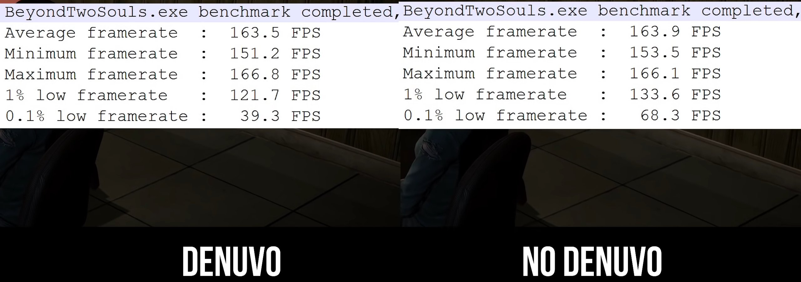 125436-Did%20Denuvo%20slow%20performance
