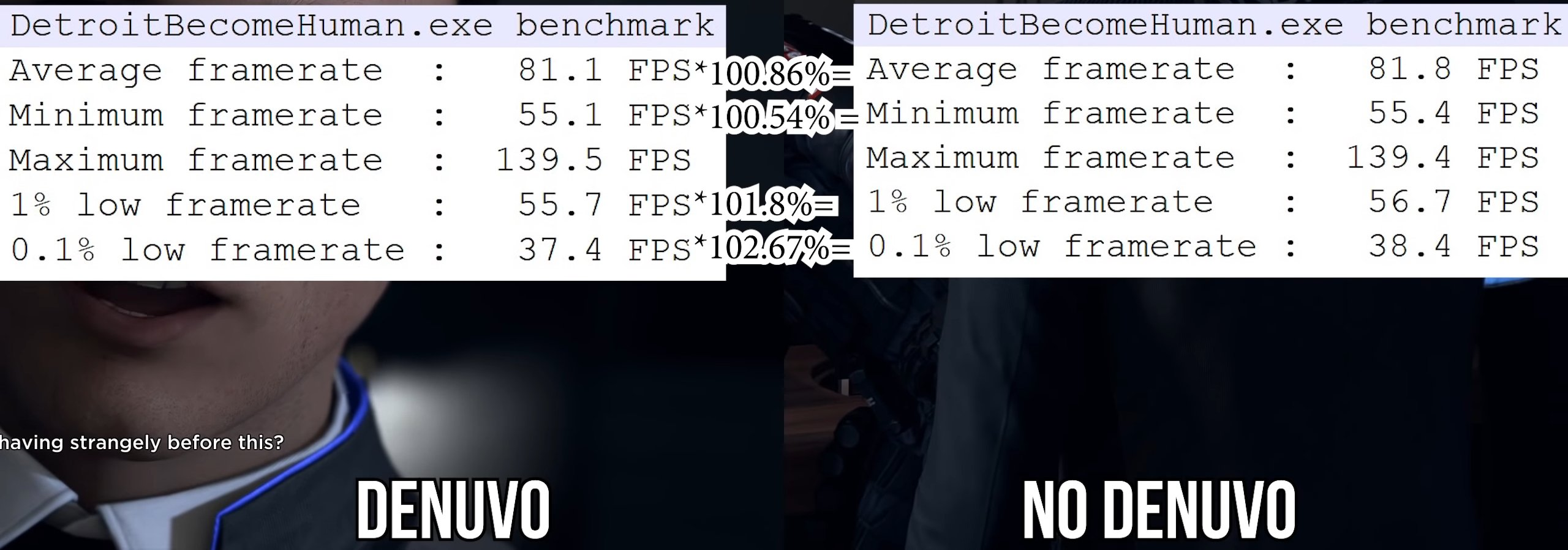 125437-Did%20Denuvo%20slow%20performance