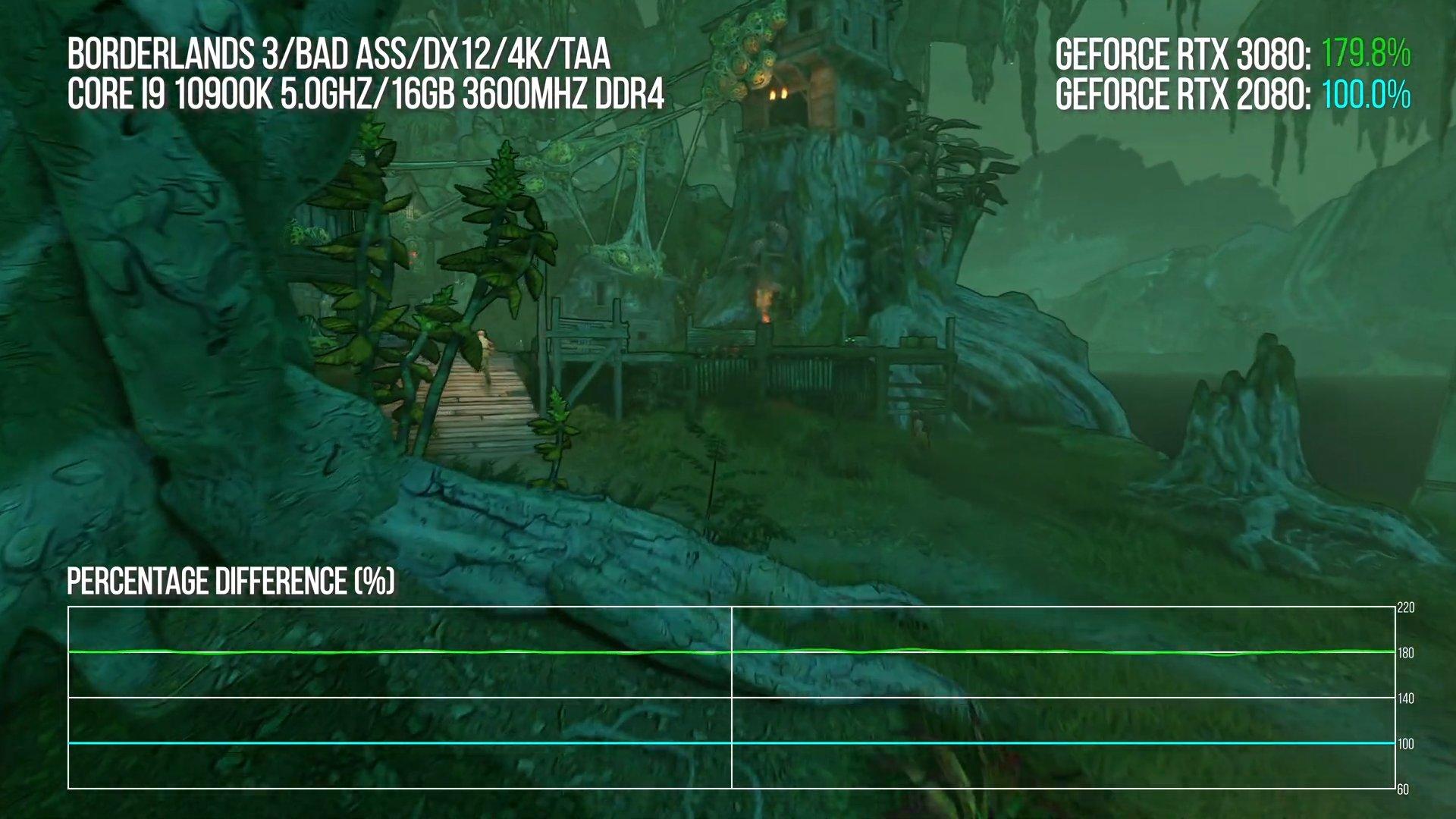 230620-Nvidia%20GeForce%20RTX%203080%20E
