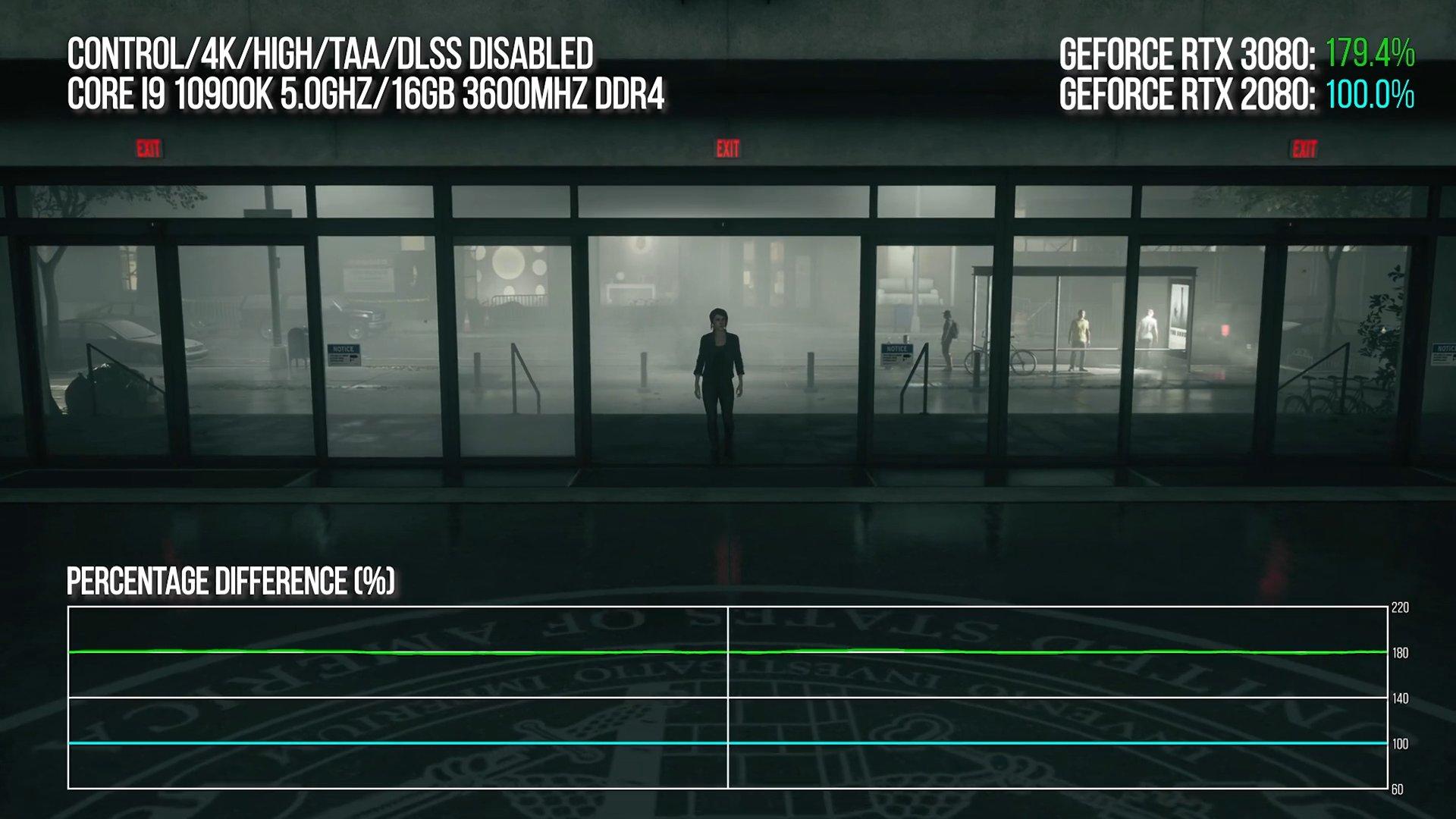 230622-Nvidia%20GeForce%20RTX%203080%20E