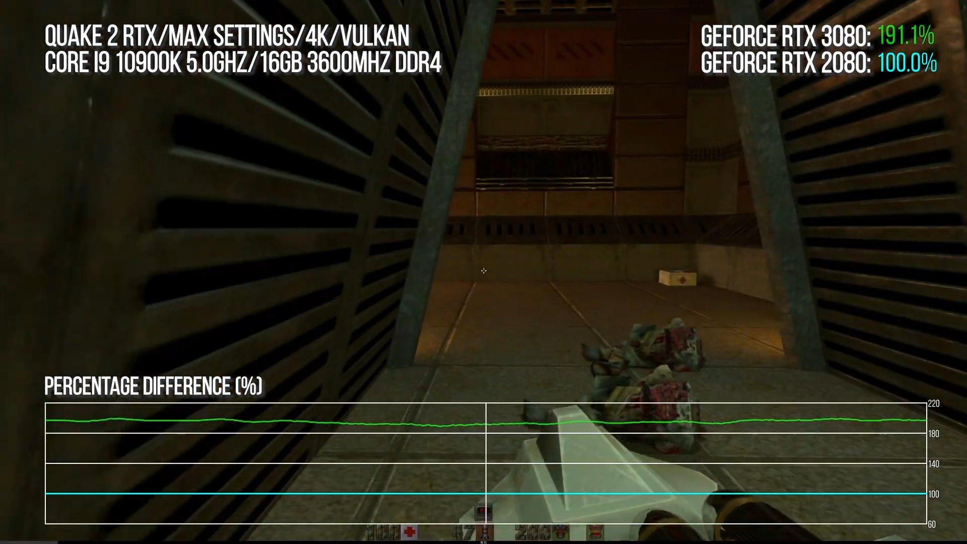 230623-Nvidia%20GeForce%20RTX%203080%20E