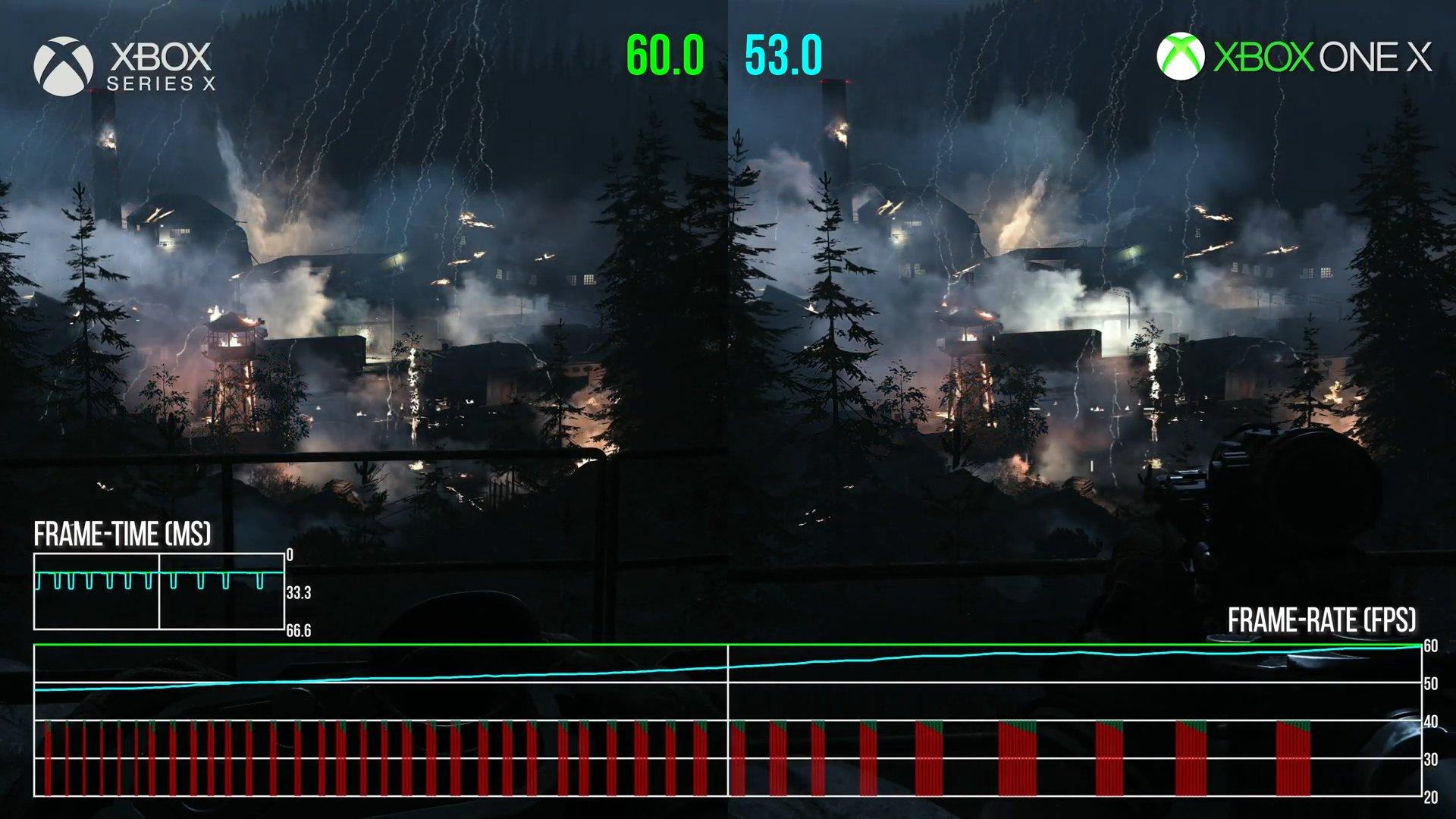 224316-Xbox%20Series%20X%20Backwards%20C