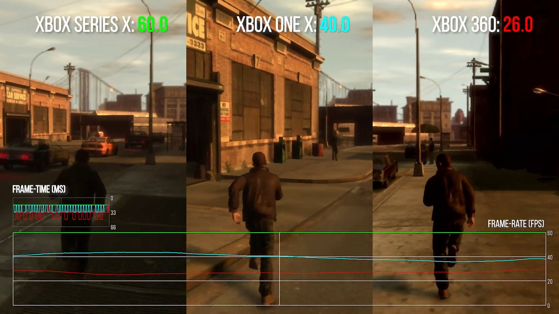 225135-Xbox%20Series%20X%20Backwards%20C