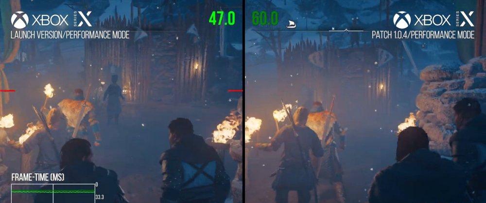 Повторный тест Assassin's Creed Valhalla: игра почти избавилась от тиринга на Series X, но проблемы с рывками в катсценах на Xbox и PC пока не решены