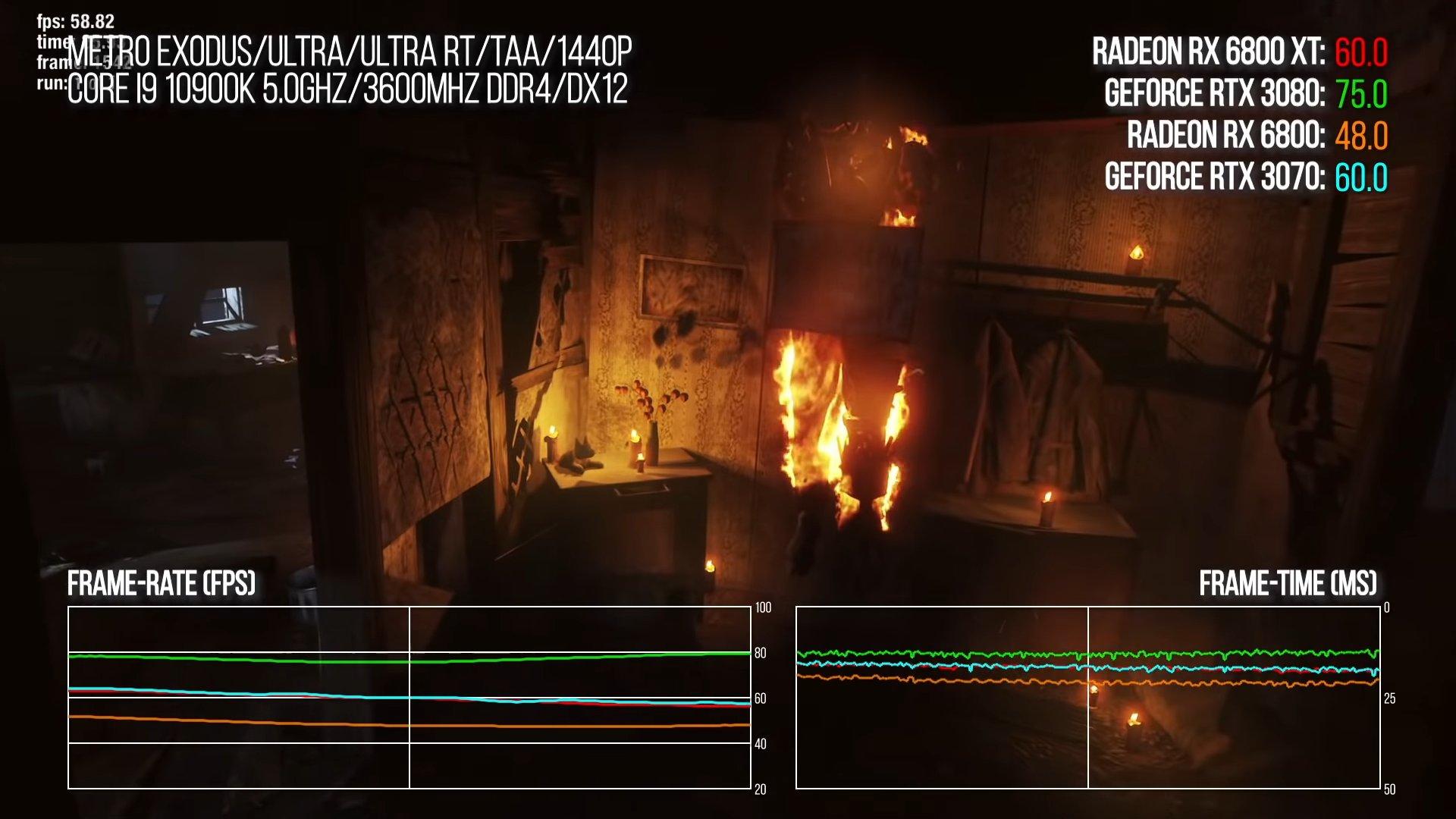 124235-AMD%20Radeon%206800%20XT_6800%20v